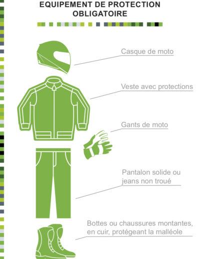 Brochure examen moto 2